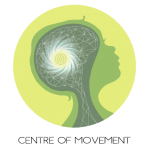Centre Of Movement